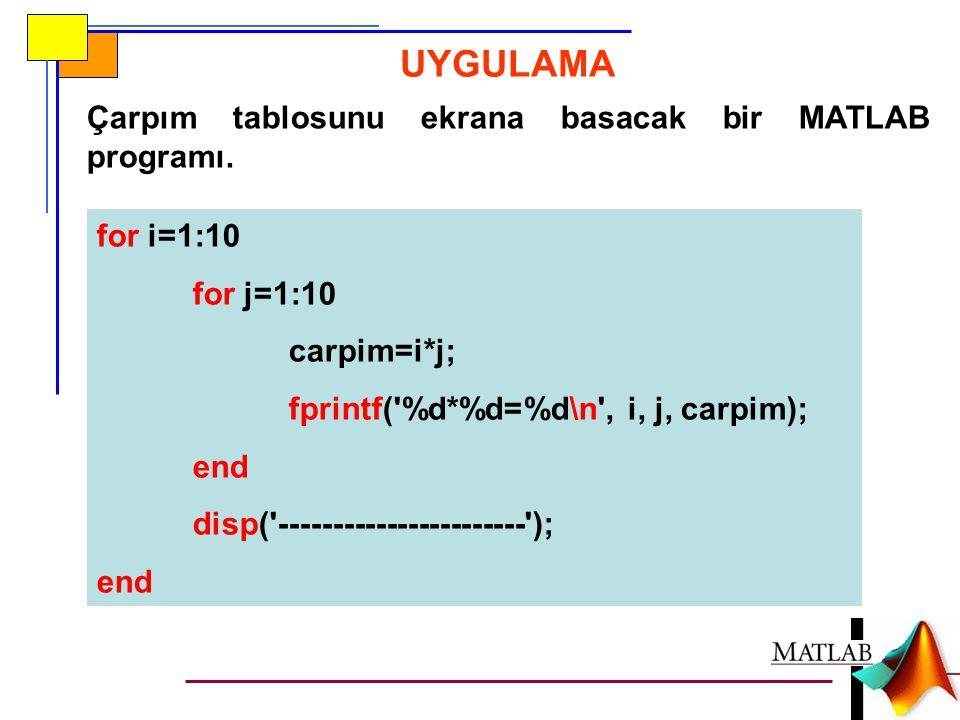 UYGULAMA Çarpım tablosunu ekrana basacak bir MATLAB programı.