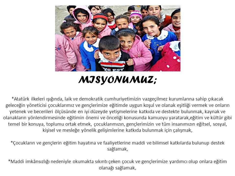 MISYONUMUZ; *Atatürk ilkeleri ışığında, laik ve demokratik cumhuriyetimizin vazgeçilmez kurumlarına sahip çıkacak geleceğin yöneticisi çocuklarımız ve gençlerimize eğitimde uygun koşul ve olanak eşitliği vermek ve onların yetenek ve becerileri ölçüsünde en iyi düzeyde yetişmelerine katkıda ve destekte bulunmak, kaynak ve olanakların yönlendirmesinde eğitimin önemi ve önceliği konusunda kamuoyu yaratarak,eğitim ve kültür gibi temel bir konuya, toplumu ortak etmek, çocuklarımızın, gençlerimizin ve tüm insanımızın eğitsel, sosyal, kişisel ve mesleğe yönelik gelişimlerine katkıda bulunmak için çalışmak, *Çocukların ve gençlerin eğitim hayatına ve faaliyetlerine maddi ve bilimsel katkılarda bulunup destek sağlamak, *Maddi imkânsızlığı nedeniyle okumakta sıkıntı çeken çocuk ve gençlerimize yardımcı olup onlara eğitim olanağı sağlamak,