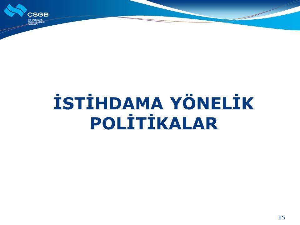 İSTİHDAMA YÖNELİK POLİTİKALAR