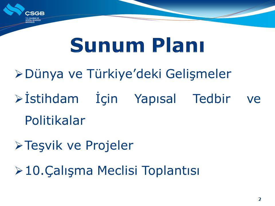 Sunum Planı Dünya ve Türkiye'deki Gelişmeler