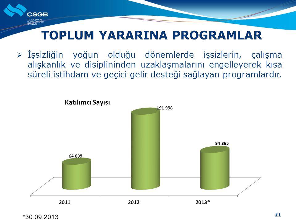 TOPLUM YARARINA PROGRAMLAR