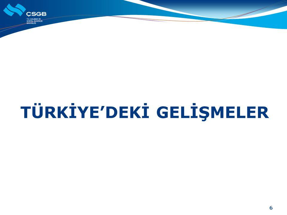 TÜRKİYE'DEKİ GELİŞMELER
