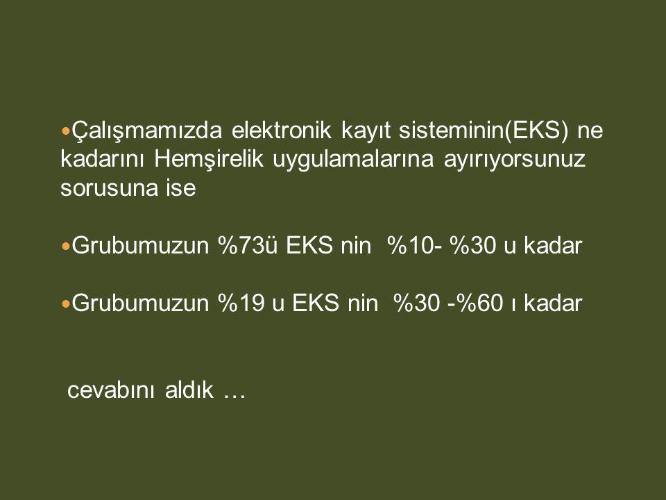 Çalışmamızda elektronik kayıt sisteminin(EKS) ne kadarını Hemşirelik uygulamalarına ayırıyorsunuz sorusuna ise