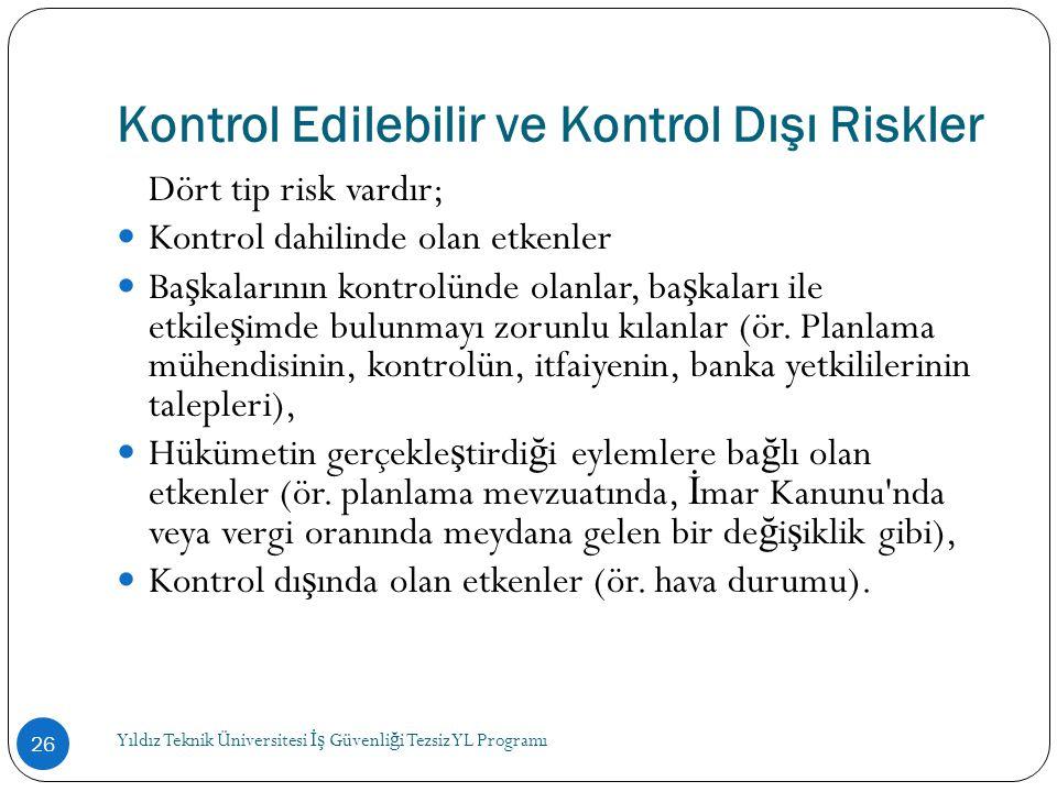 Kontrol Edilebilir ve Kontrol Dışı Riskler