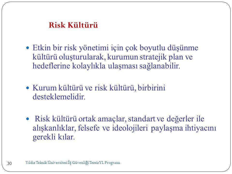 Kurum kültürü ve risk kültürü, birbirini desteklemelidir.