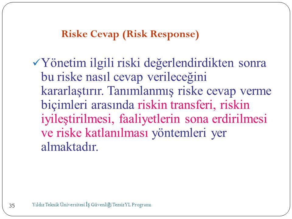 Riske Cevap (Risk Response)