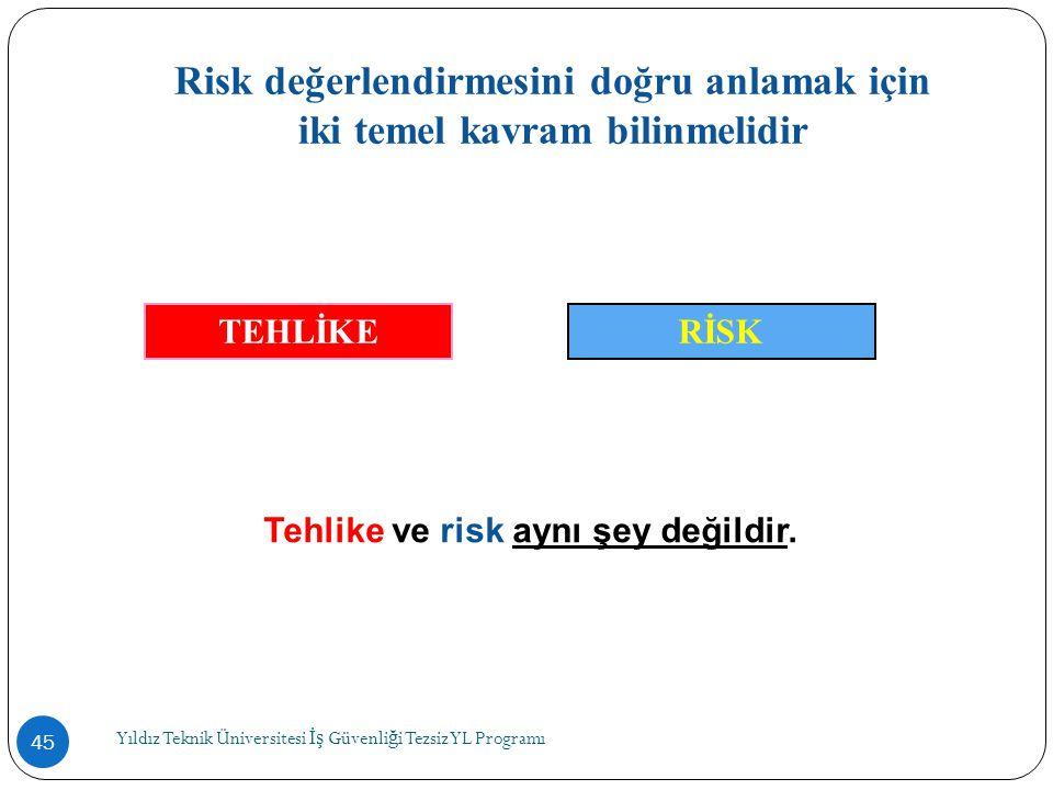 Risk değerlendirmesini doğru anlamak için