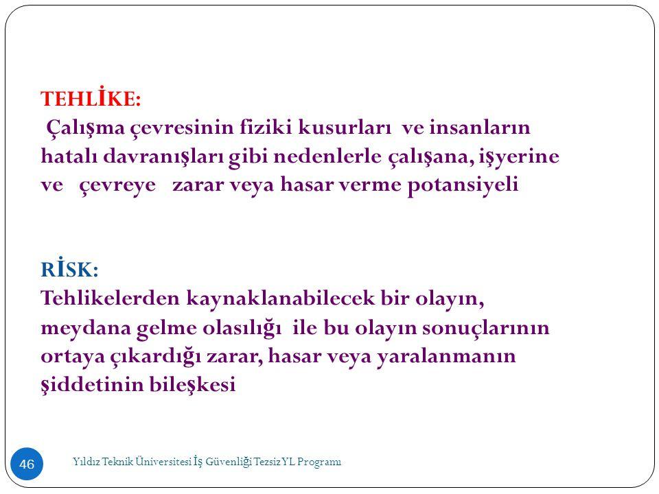 TEHLİKE: