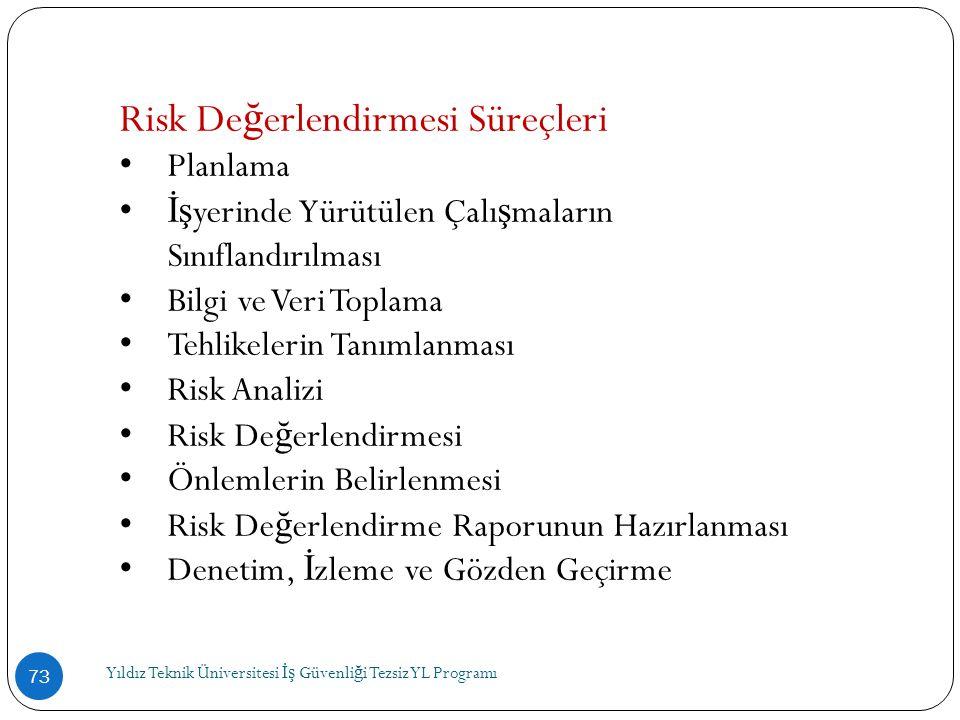 Risk Değerlendirmesi Süreçleri