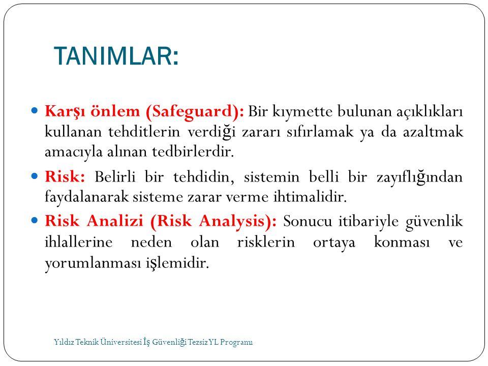 TANIMLAR: