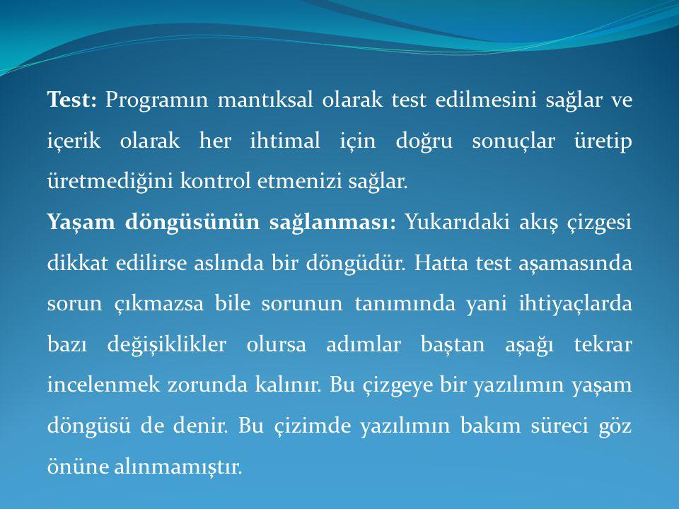 Test: Programın mantıksal olarak test edilmesini sağlar ve içerik olarak her ihtimal için doğru sonuçlar üretip üretmediğini kontrol etmenizi sağlar.
