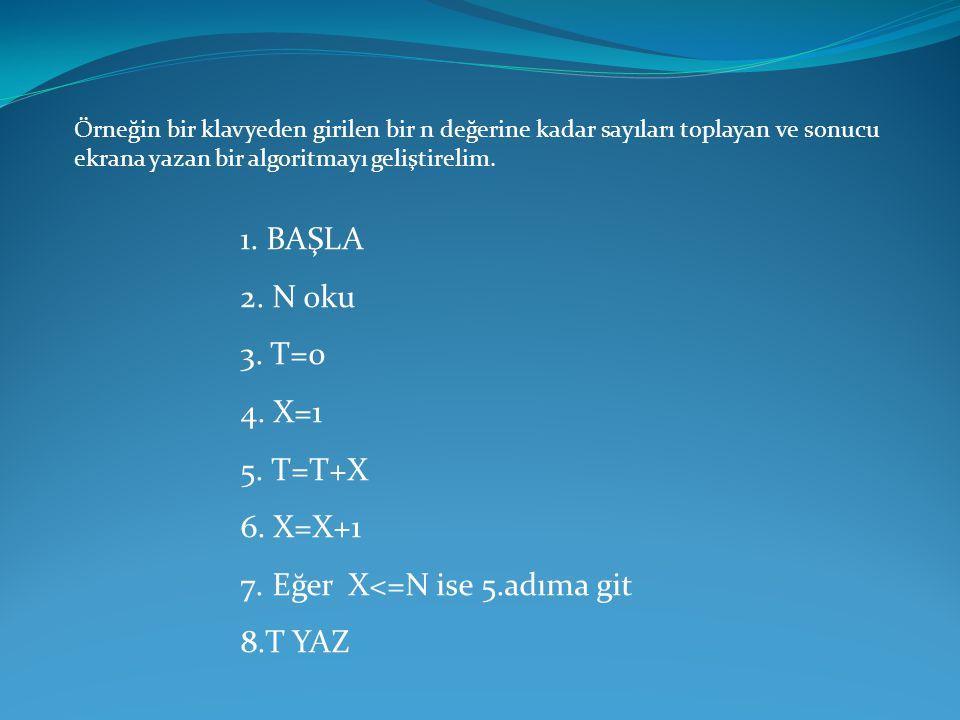 7. Eğer X<=N ise 5.adıma git 8.T YAZ