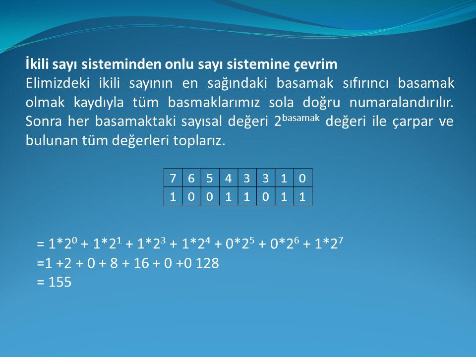 İkili sayı sisteminden onlu sayı sistemine çevrim