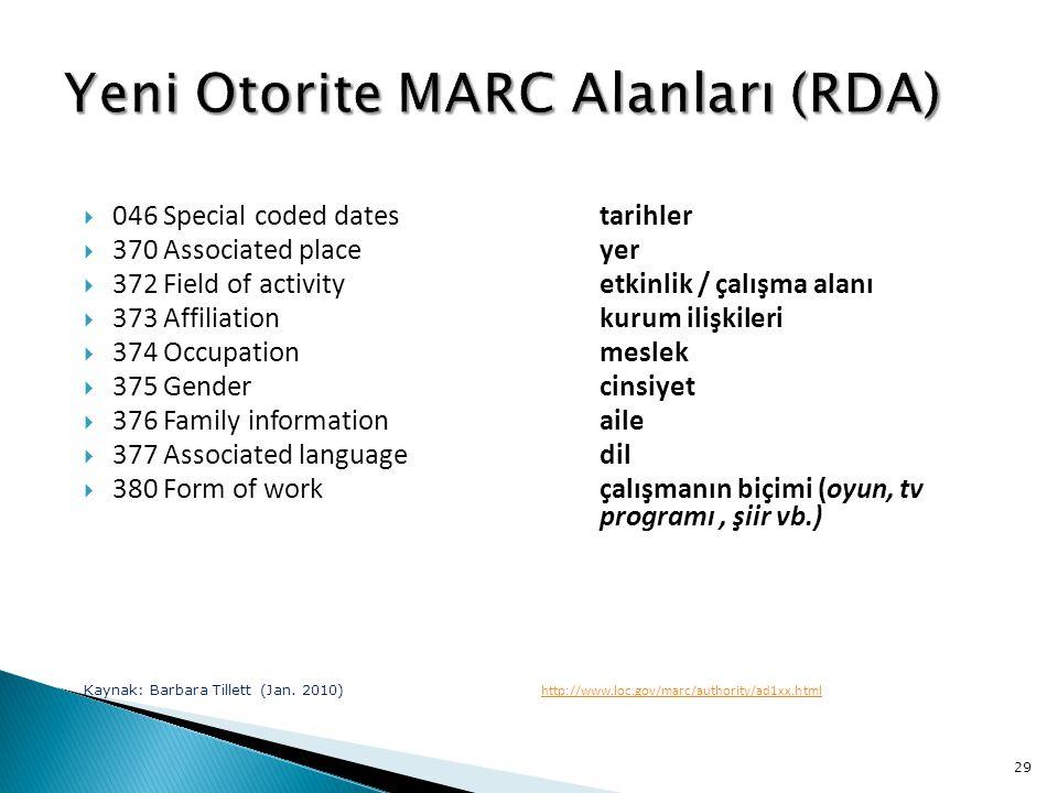 Yeni Otorite MARC Alanları (RDA)