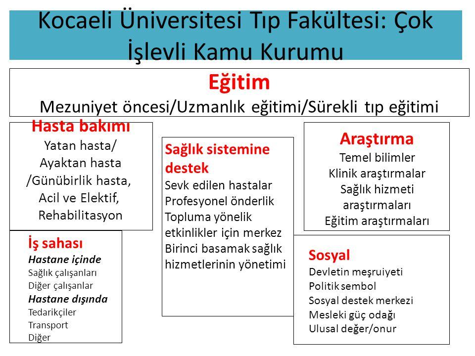 Kocaeli Üniversitesi Tıp Fakültesi: Çok İşlevli Kamu Kurumu