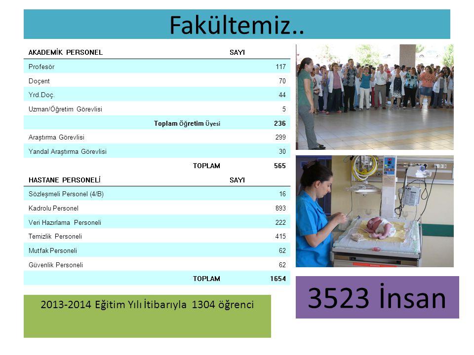 2013-2014 Eğitim Yılı İtibarıyla 1304 öğrenci