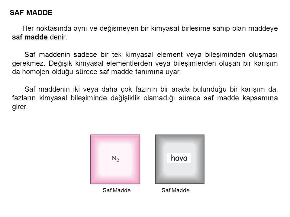 SAF MADDE Her noktasında aynı ve değişmeyen bir kimyasal birleşime sahip olan maddeye saf madde denir.