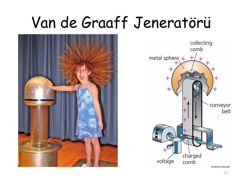 Van de Graaff Jeneratörü