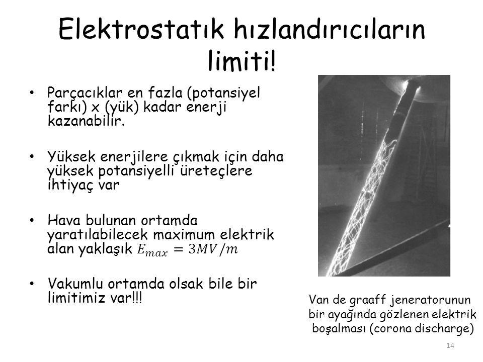 Elektrostatık hızlandırıcıların limiti!
