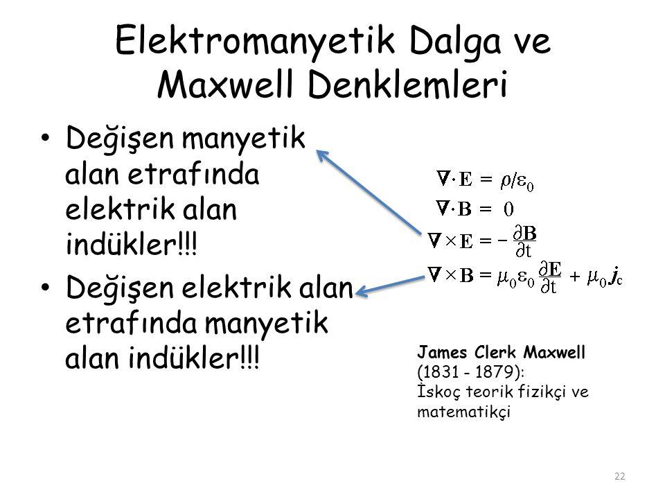 Elektromanyetik Dalga ve Maxwell Denklemleri