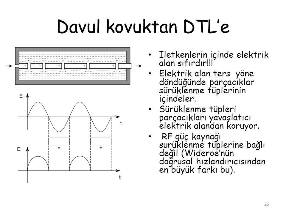 Davul kovuktan DTL'e Iletkenlerin içinde elektrik alan sıfırdır!!!