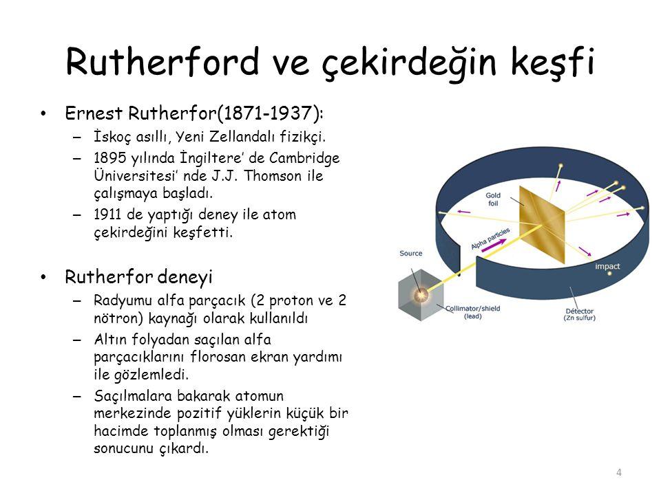 Rutherford ve çekirdeğin keşfi