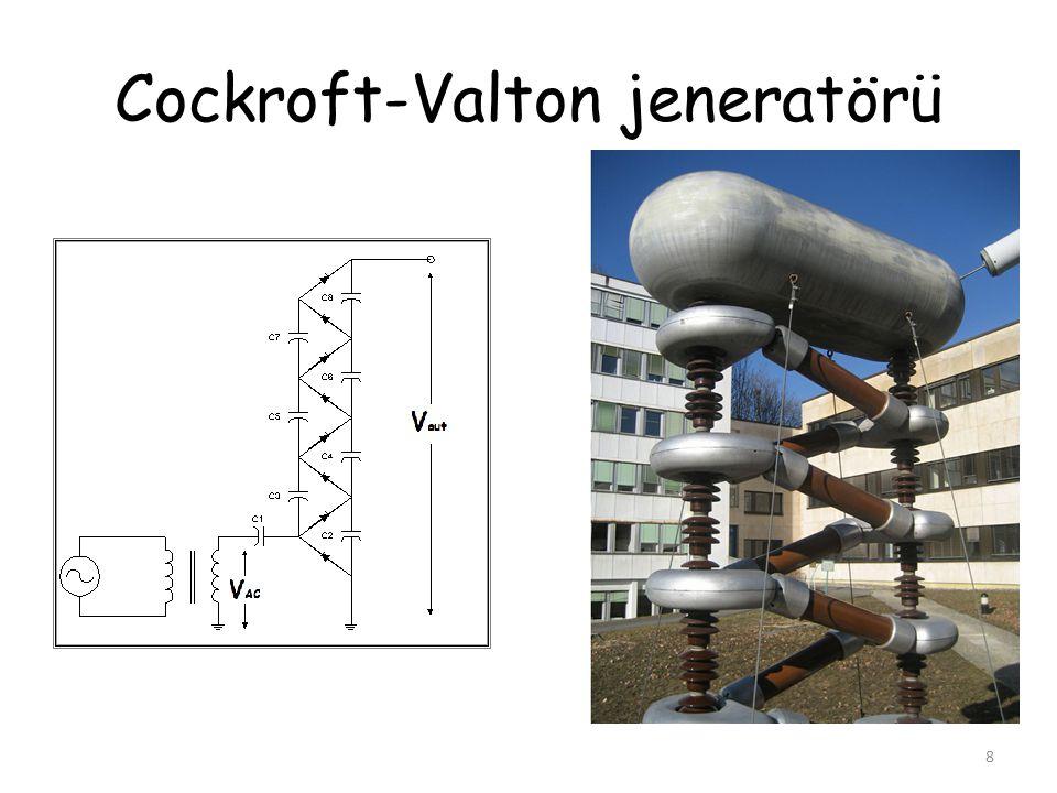Cockroft-Valton jeneratörü
