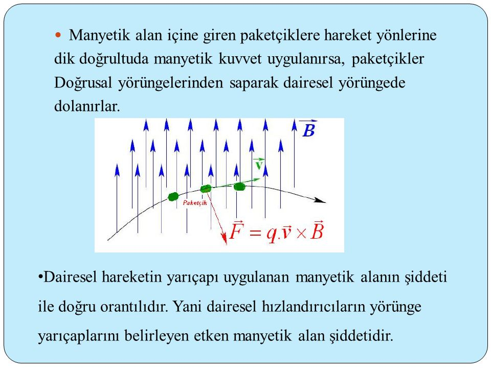 Manyetik alan içine giren paketçiklere hareket yönlerine