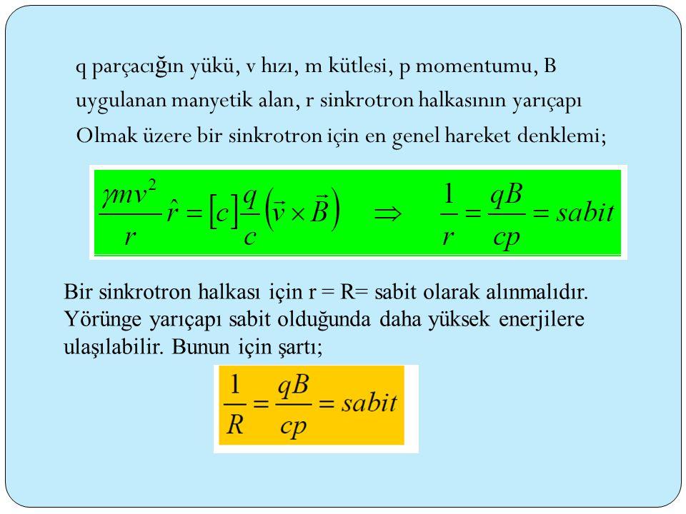 q parçacığın yükü, v hızı, m kütlesi, p momentumu, B uygulanan manyetik alan, r sinkrotron halkasının yarıçapı Olmak üzere bir sinkrotron için en genel hareket denklemi;