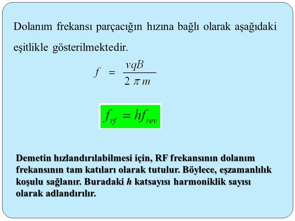 Dolanım frekansı parçacığın hızına bağlı olarak aşağıdaki eşitlikle gösterilmektedir.