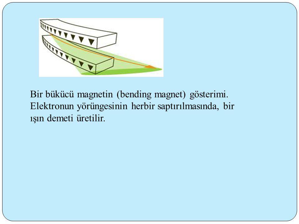 Bir bükücü magnetin (bending magnet) gösterimi