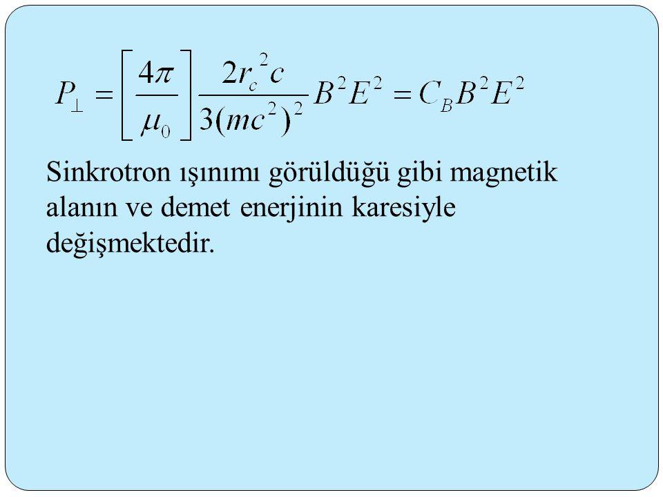 Sinkrotron ışınımı görüldüğü gibi magnetik alanın ve demet enerjinin karesiyle değişmektedir.