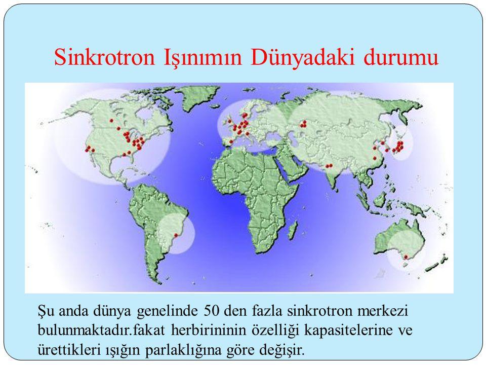 Sinkrotron Işınımın Dünyadaki durumu