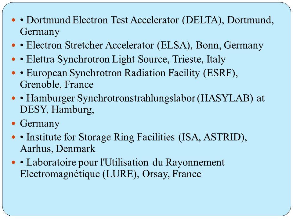 • Dortmund Electron Test Accelerator (DELTA), Dortmund, Germany