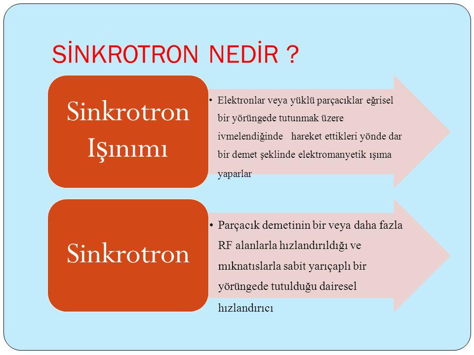 Sinkrotron Işınımı Sinkrotron SİNKROTRON NEDİR