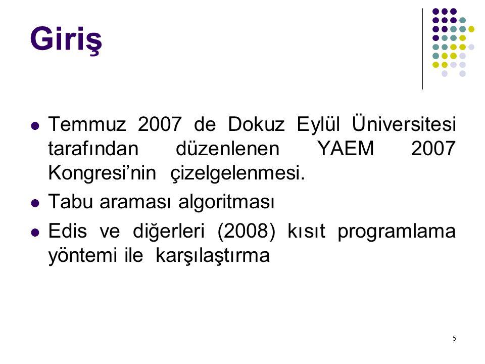 Giriş Temmuz 2007 de Dokuz Eylül Üniversitesi tarafından düzenlenen YAEM 2007 Kongresi'nin çizelgelenmesi.