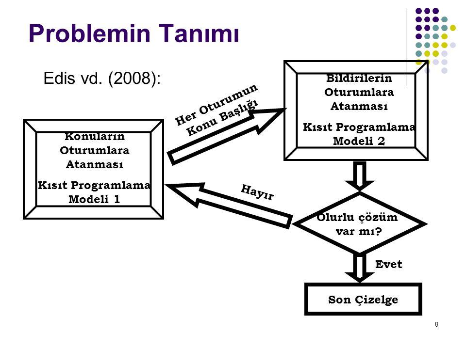 Problemin Tanımı Edis vd. (2008): Bildirilerin Oturumlara Atanması