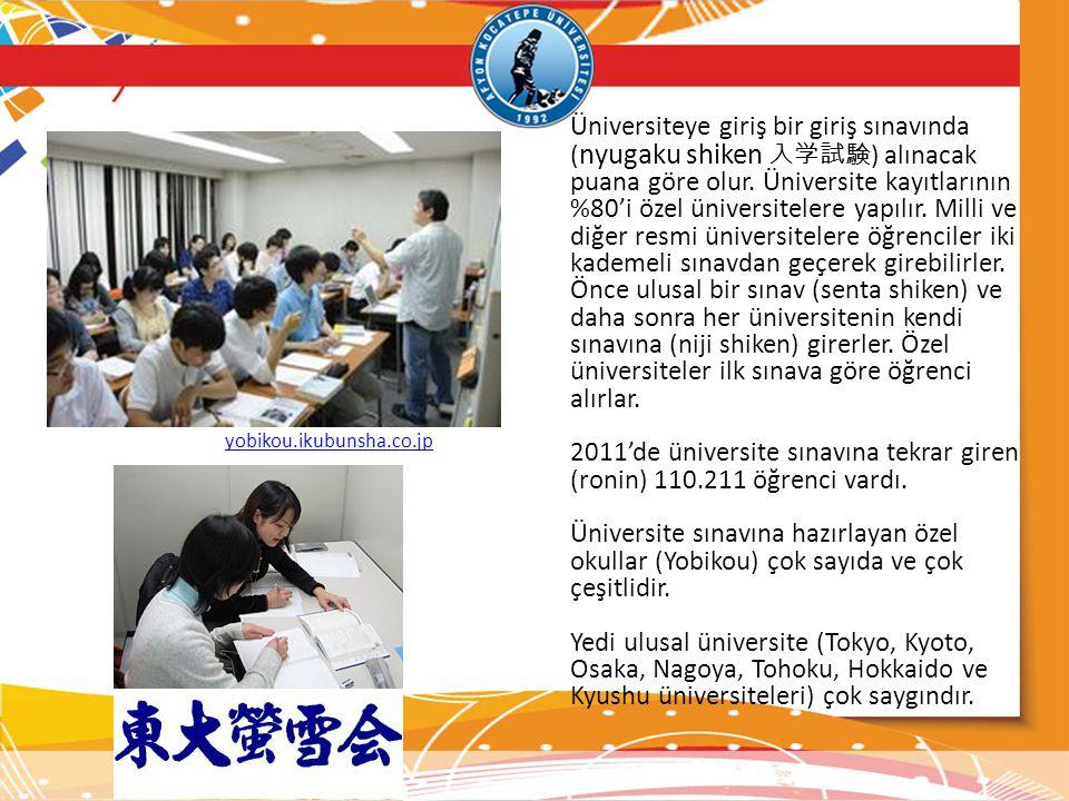 Üniversiteye giriş bir giriş sınavında (nyugaku shiken 入学試験) alınacak puana göre olur. Üniversite kayıtlarının %80'i özel üniversitelere yapılır. Milli ve diğer resmi üniversitelere öğrenciler iki kademeli sınavdan geçerek girebilirler. Önce ulusal bir sınav (senta shiken) ve daha sonra her üniversitenin kendi sınavına (niji shiken) girerler. Özel üniversiteler ilk sınava göre öğrenci alırlar.