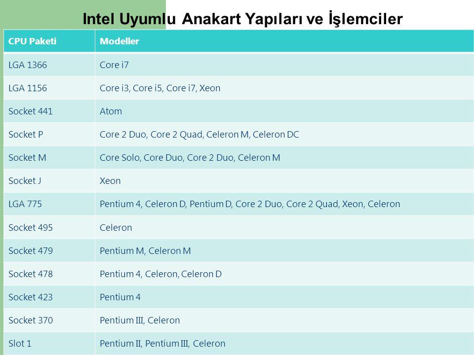 Intel Uyumlu Anakart Yapıları ve İşlemciler