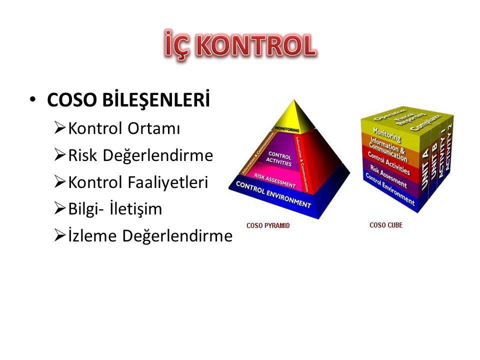İÇ KONTROL COSO BİLEŞENLERİ Kontrol Ortamı Risk Değerlendirme