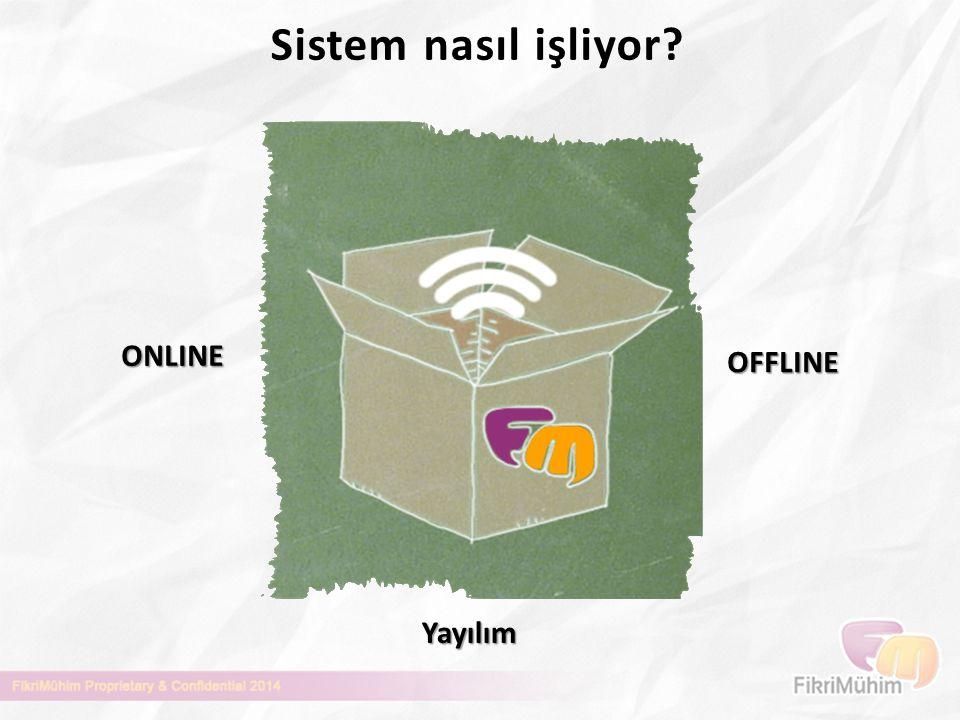 Sistem nasıl işliyor ONLINE OFFLINE Yayılım