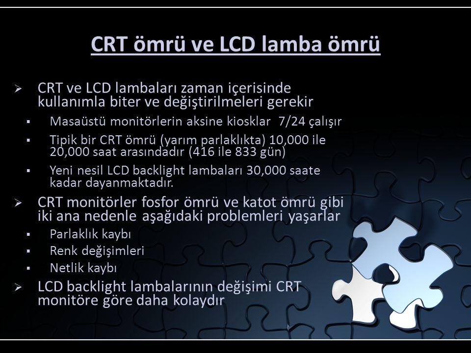 CRT ömrü ve LCD lamba ömrü