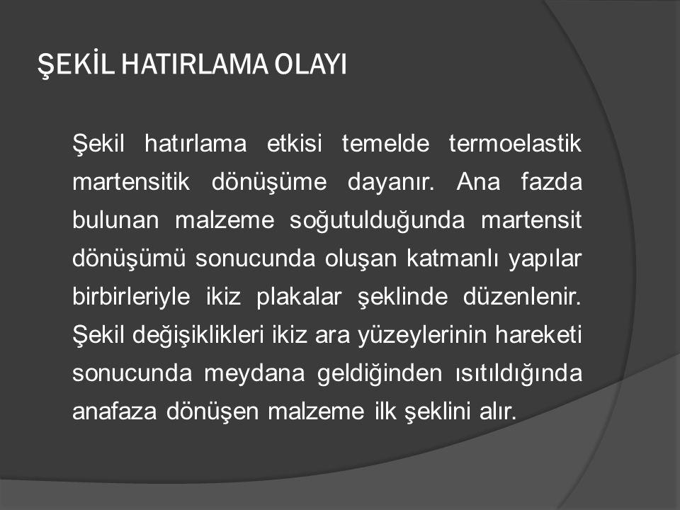 ŞEKİL HATIRLAMA OLAYI