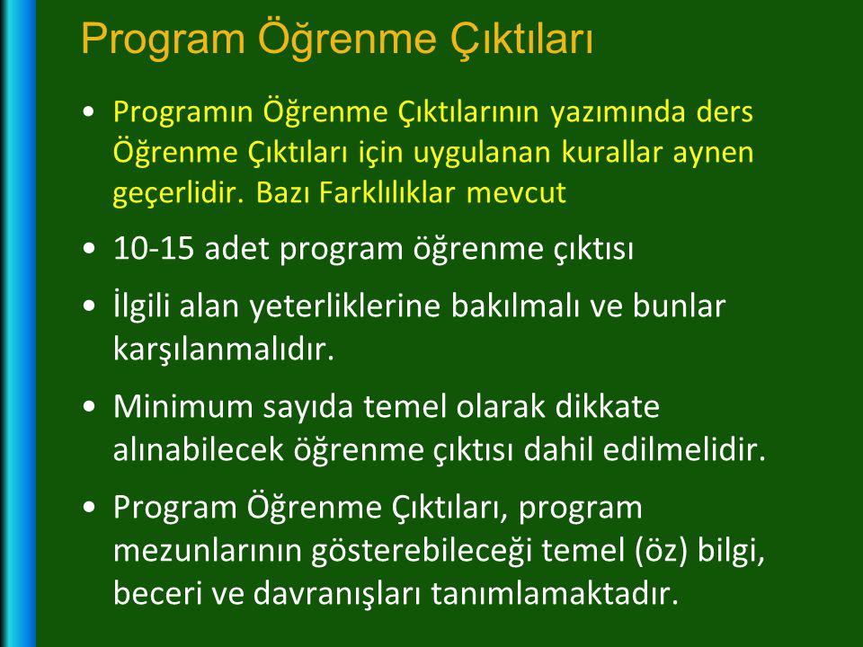 Program Öğrenme Çıktıları