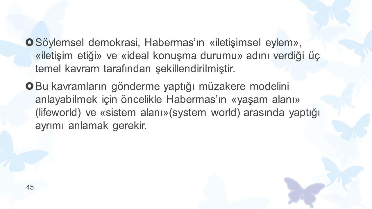 Söylemsel demokrasi, Habermas'ın «iletişimsel eylem», «iletişim etiği» ve «ideal konuşma durumu» adını verdiği üç temel kavram tarafından şekillendirilmiştir.