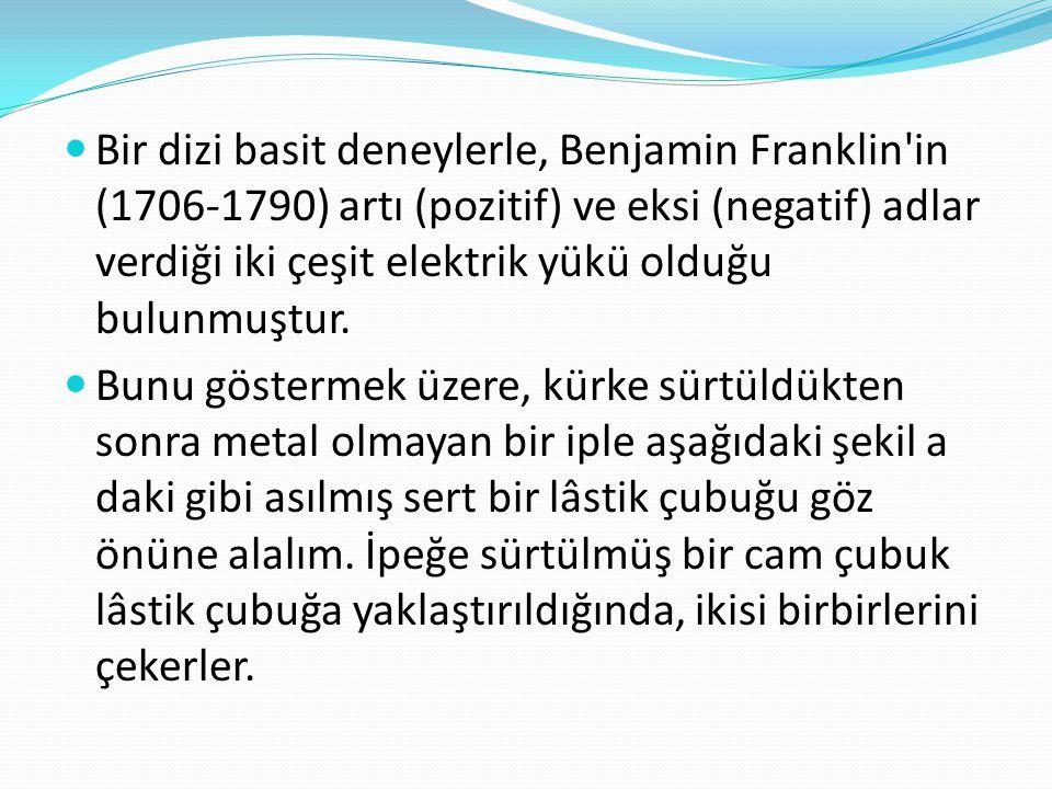Bir dizi basit deneylerle, Benjamin Franklin in (1706-1790) artı (pozitif) ve eksi (negatif) adlar verdiği iki çeşit elektrik yükü olduğu bulunmuştur.