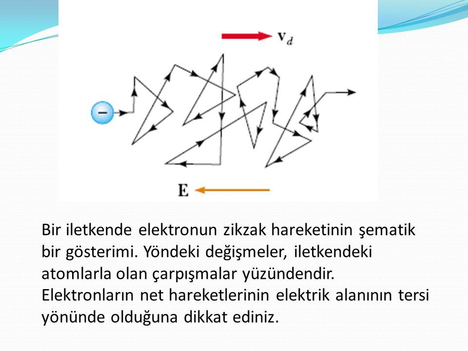 Bir iletkende elektronun zikzak hareketinin şematik bir gösterimi