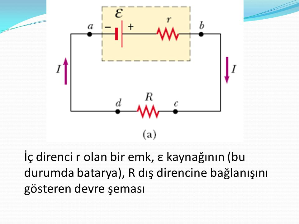 İç direnci r olan bir emk, ε kaynağının (bu durumda batarya), R dış direncine bağlanışını gösteren devre şeması