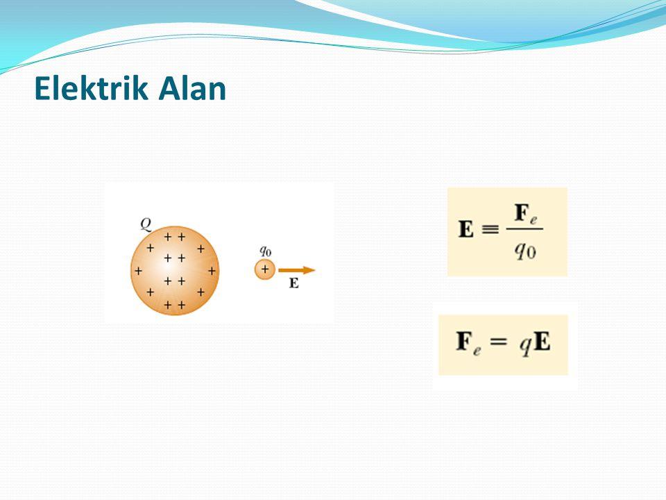 Elektrik Alan