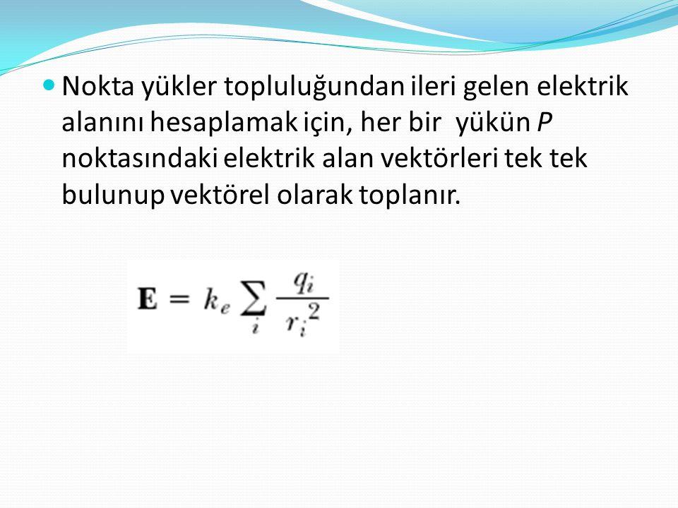 Nokta yükler topluluğundan ileri gelen elektrik alanını hesaplamak için, her bir yükün P noktasındaki elektrik alan vektörleri tek tek bulunup vektörel olarak toplanır.